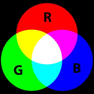 400px-additivecolorsvg